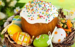 Пасха 2019: какого числа нужно отмечать праздник?