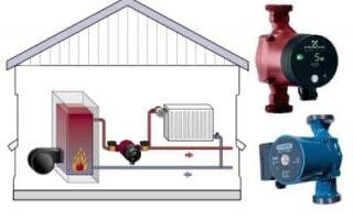 Насос для отопления дома – устройство, виды, ремонт и особенности выбора