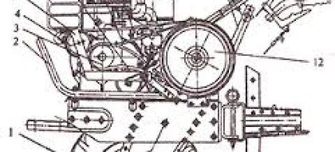 Двигатель для мотоблока Каскад: устройство и ремонт
