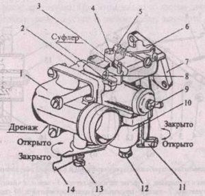 Карбюратор мотоблока Каскад