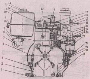 Мотоблок Каскад двигатель схема
