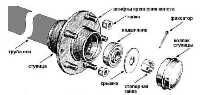 схема дифференциала и ступицы для мотоблока
