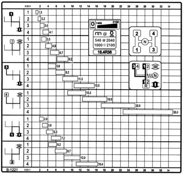 Схема коробки переключения передач (кпп)