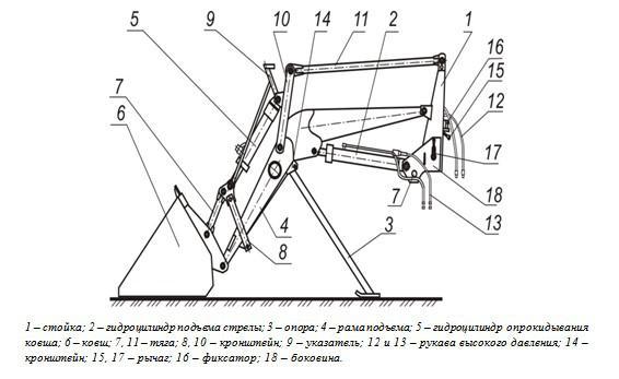 Каркас крана на трактор - чертеж