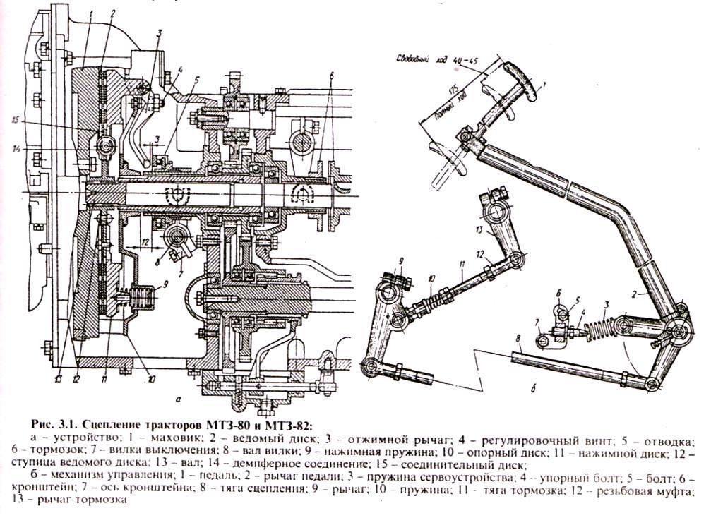 Планетарный редуктор заднего вом беларус мтз-82-1, 80-1