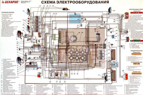 Электрическая схема электрооборудования
