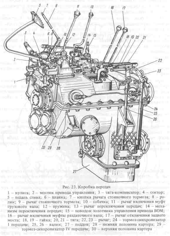 Трактор К-700 (КПП - коробка передач)