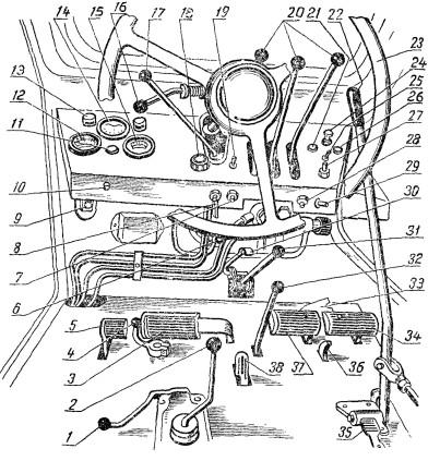 Схема органов управления трактором