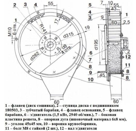 Как сделать зернодробилку своими руками?