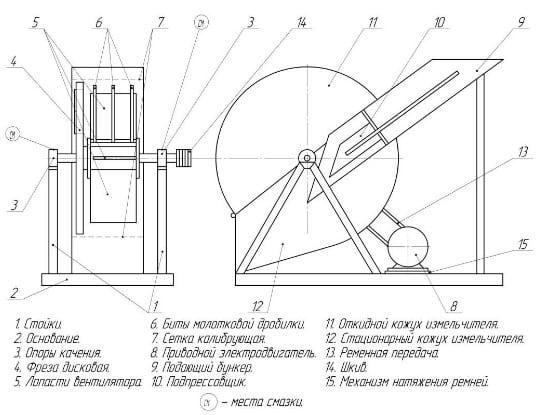 Изготовить дробилку для древесины