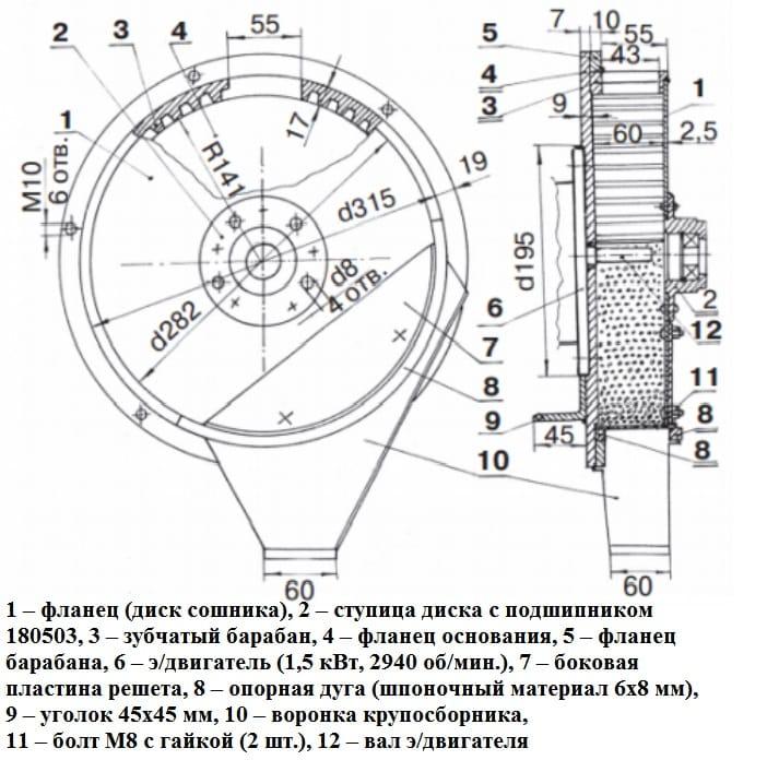 Зернодробилка своими руками - чертежи