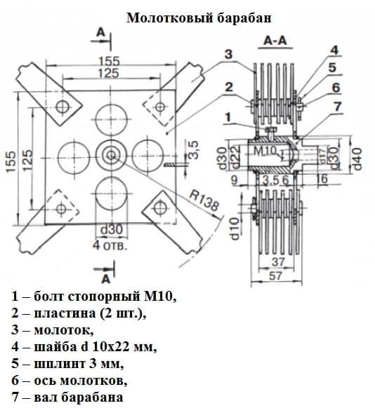 Зернодробилки чертеж