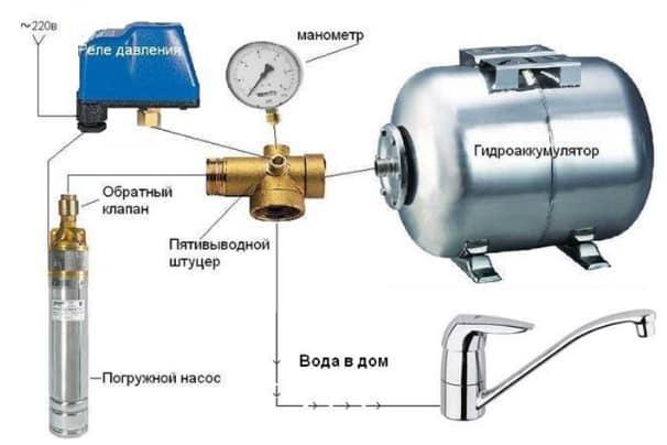 Как подключить глубинный насос к гидроаккумулятору?