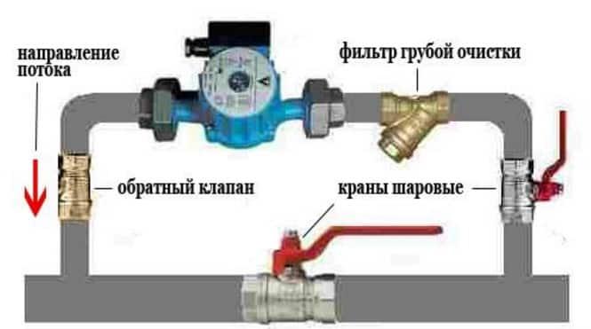 Водяной насос циркуляционный