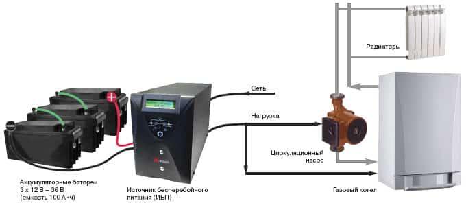 Бесперебойник для газового котла схема