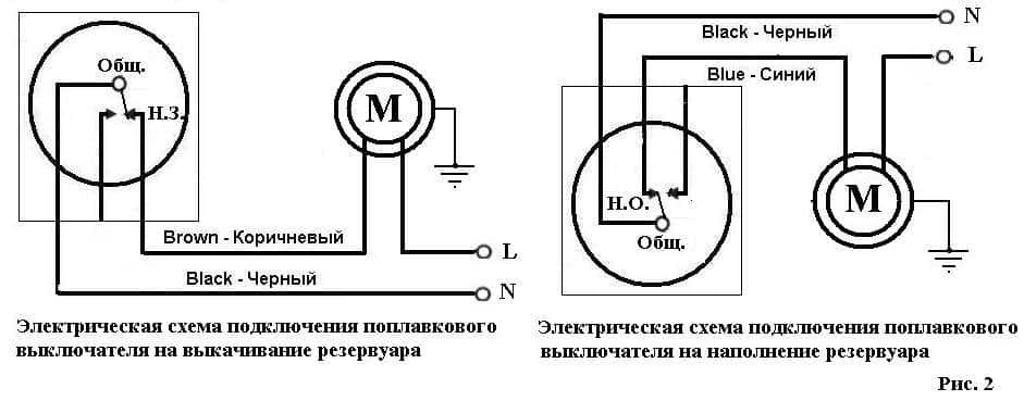 Подключение поплавкового выключателя к насосу