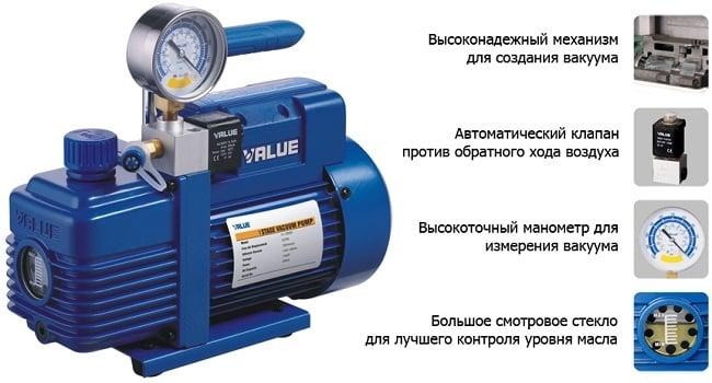 Устройство вакуумных насосных агрегатов «Value»
