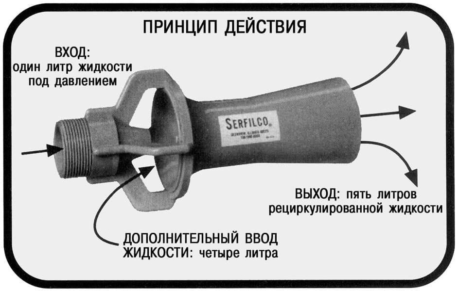 Эжекторный насос: принцип действия
