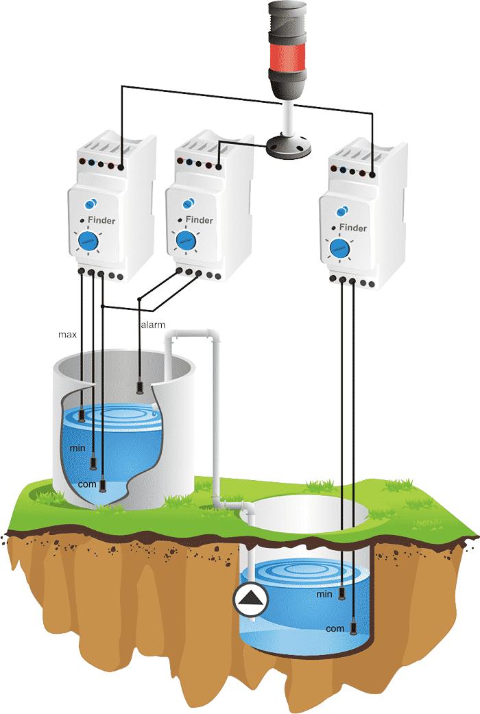 Датчик уровня воды в резервуаре