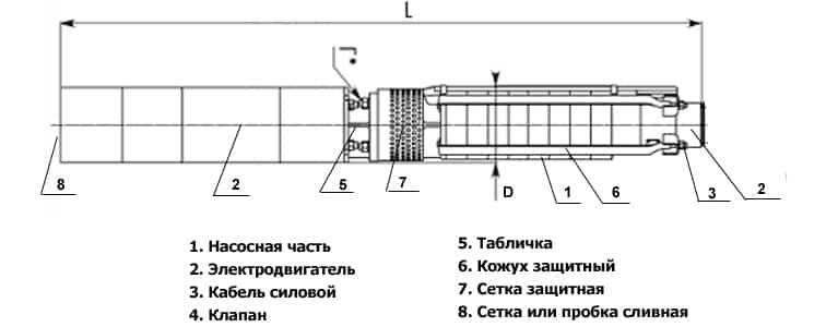 Насос «ЭЦВ» 10-120-120