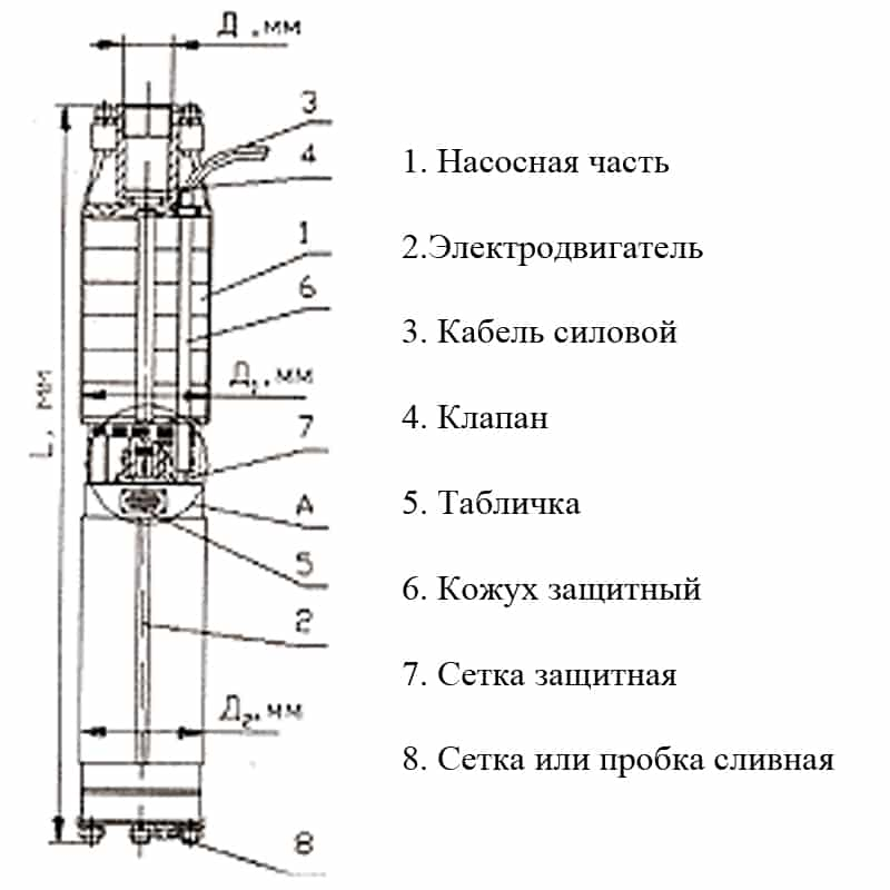 Насос «ЭЦВ» 5-5-80