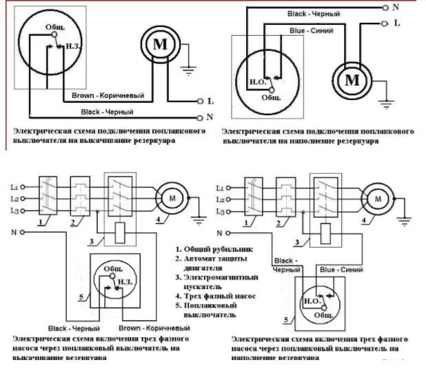 Схема подключения к напорным устройствам