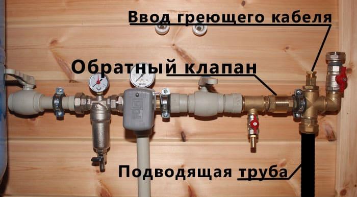 Клапана обратного давления воды