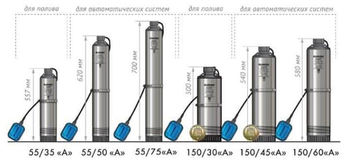 Скважинные насосы Водомет